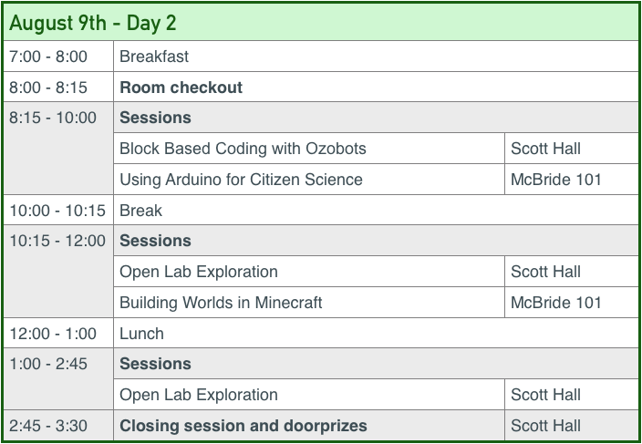 Schedule: Tech-Ful Makerspaces - McQuinnable